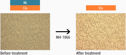 Other metal surface treatment | Chemicals for electronic substrates